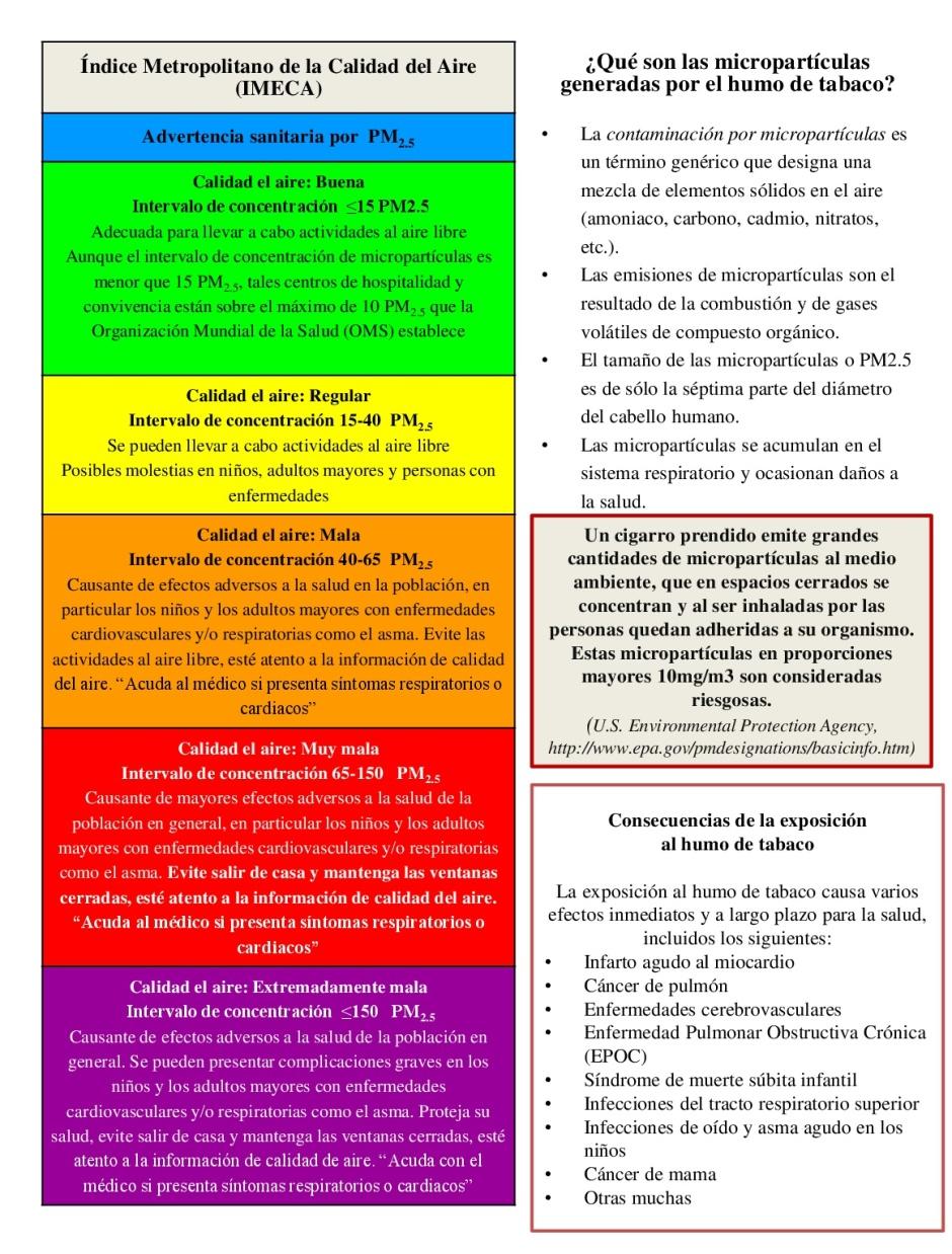 calidad-aire_quertaro-002