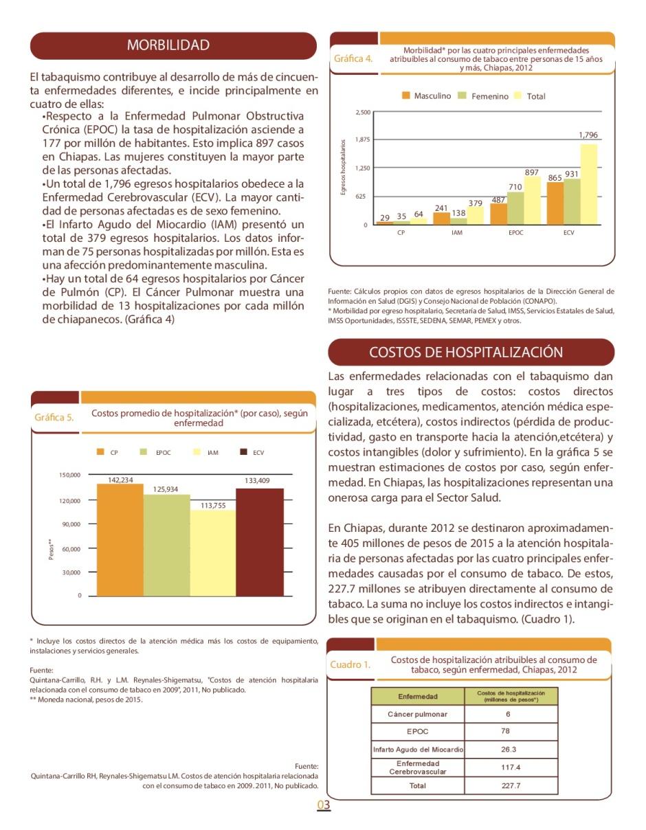 Epidemiologia-Chiapas-003