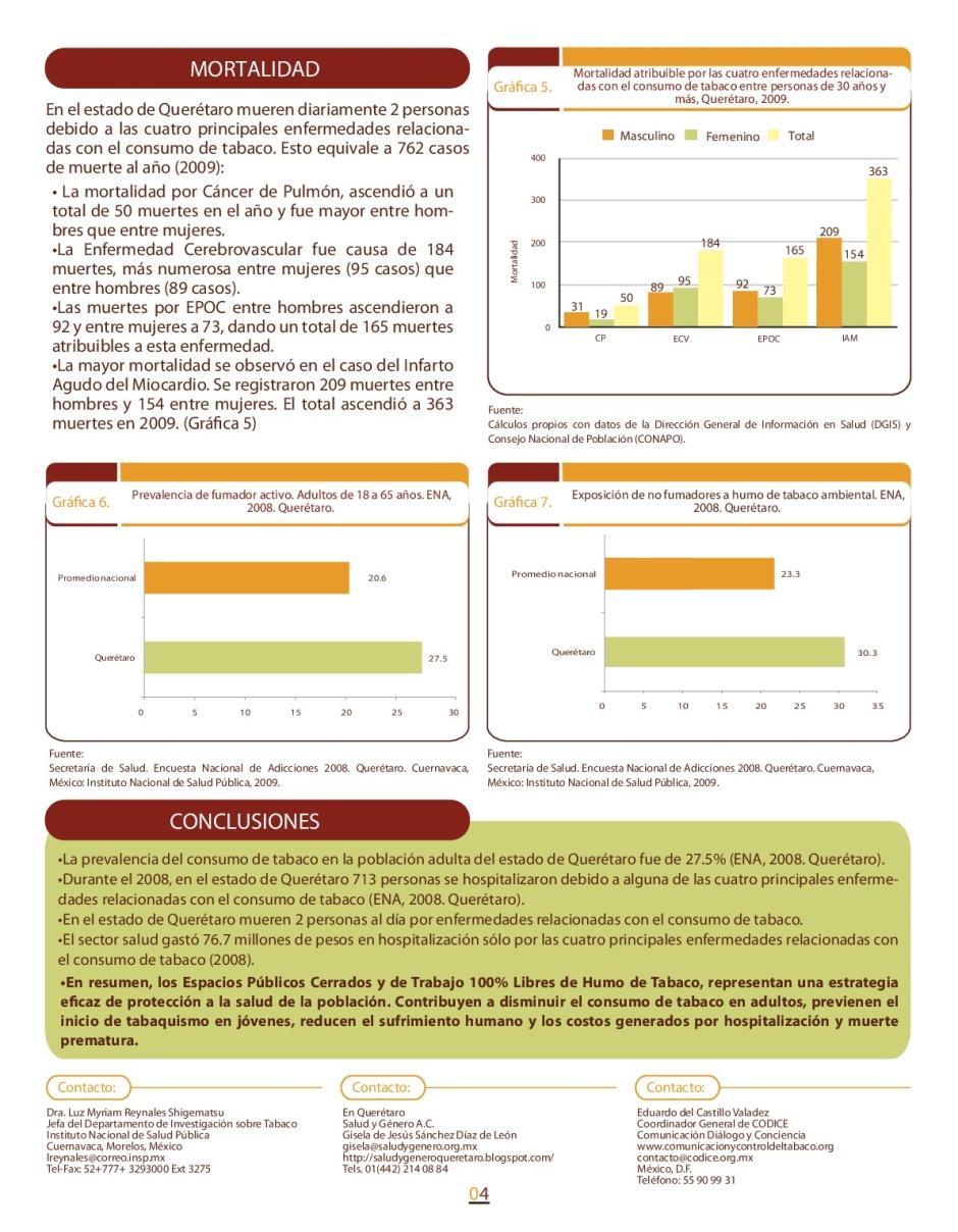 epidemiologia-queretaro-004