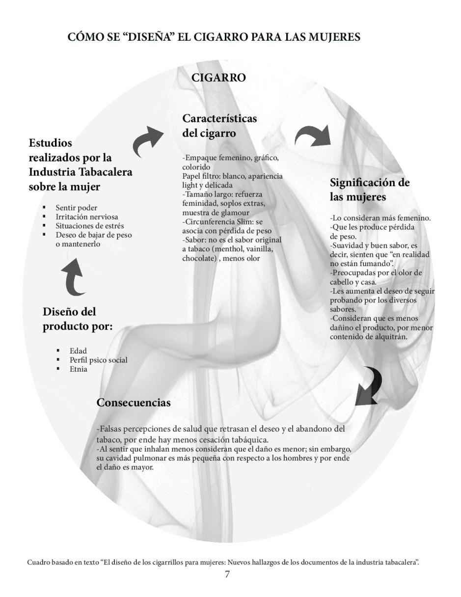 mujeres-y-tabaco-ni-de-regalo-009